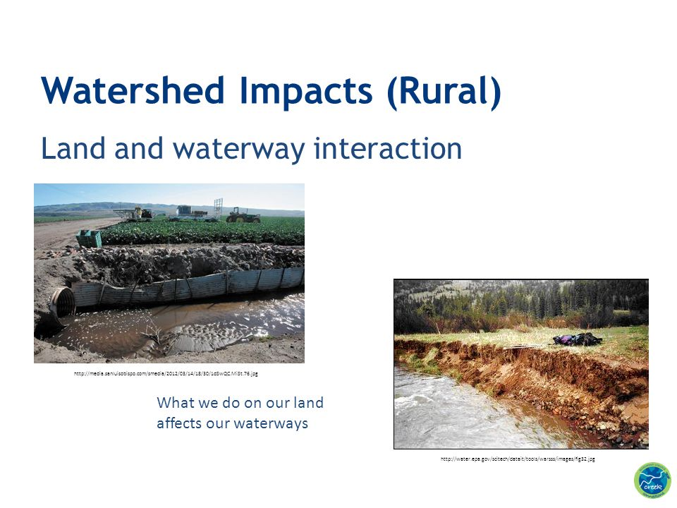 Land and waterway interaction Watershed Impacts (Rural) http://media.sanluisobispo.com/smedia/2012/03/14/18/30/1dSwQC.MiSt.76.jpg http://water.epa.gov