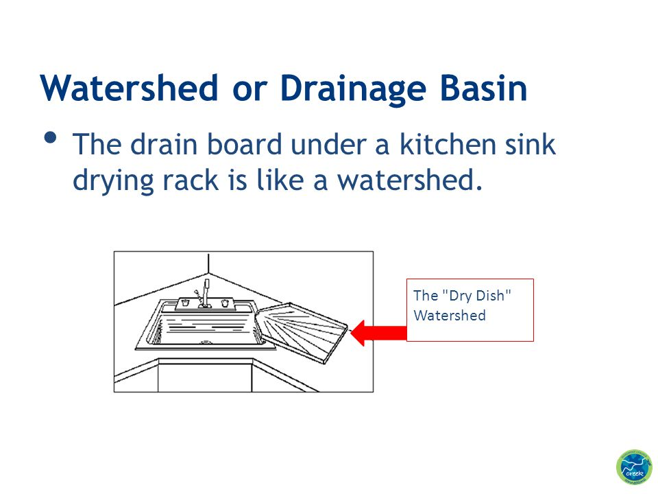 The drain board under a kitchen sink drying rack is like a watershed. Watershed or Drainage Basin The