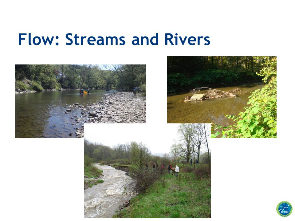 Does your favorite stream have a watershed.