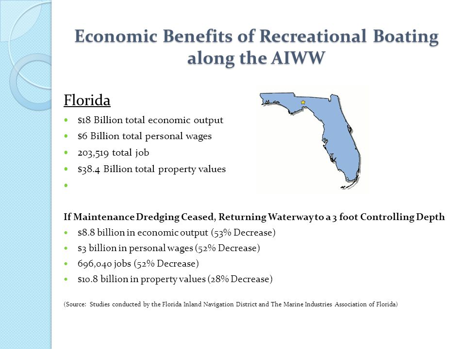 Economic Benefits of Recreational Boating along the AIWW Florida $18 Billion total economic output $6 Billion total personal wages 203,519 total job $