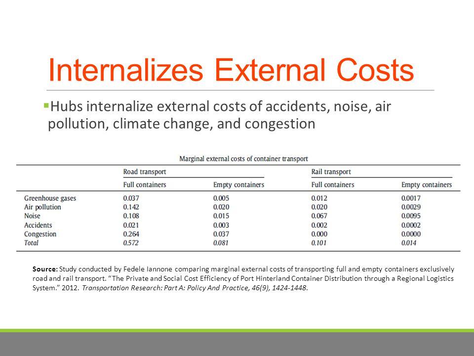 Intermodal Hubs Equalize Marginal Control & Damage Costs