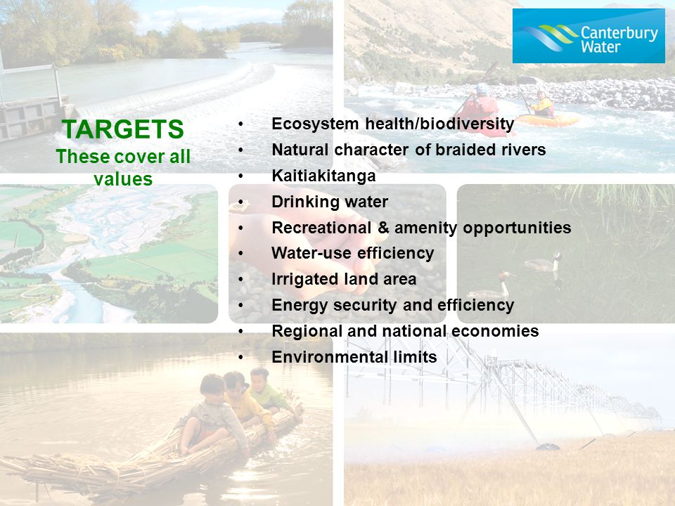 Ecosystem health/biodiversity Natural character of braided rivers Kaitiakitanga Drinking water Recreational & amenity opportunities Water-use efficiency Irrigated land area Energy security and efficiency Regional and national economies Environmental limits TARGETS These cover all values