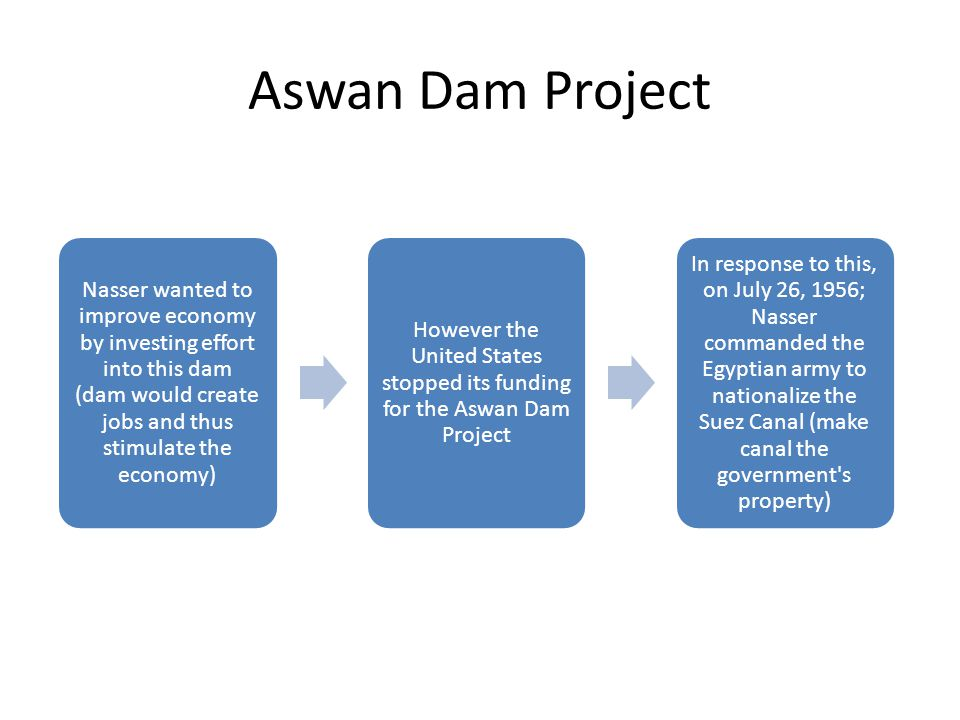 Aswan Dam Project Nasser angered by the British halting its funding for the Dam; retaliated by declaring the nationalization of the Suez Canal (which was initially British and French owned) - leaders of Middle East, who were overjoyed that Western control of this important gateway had ceased.