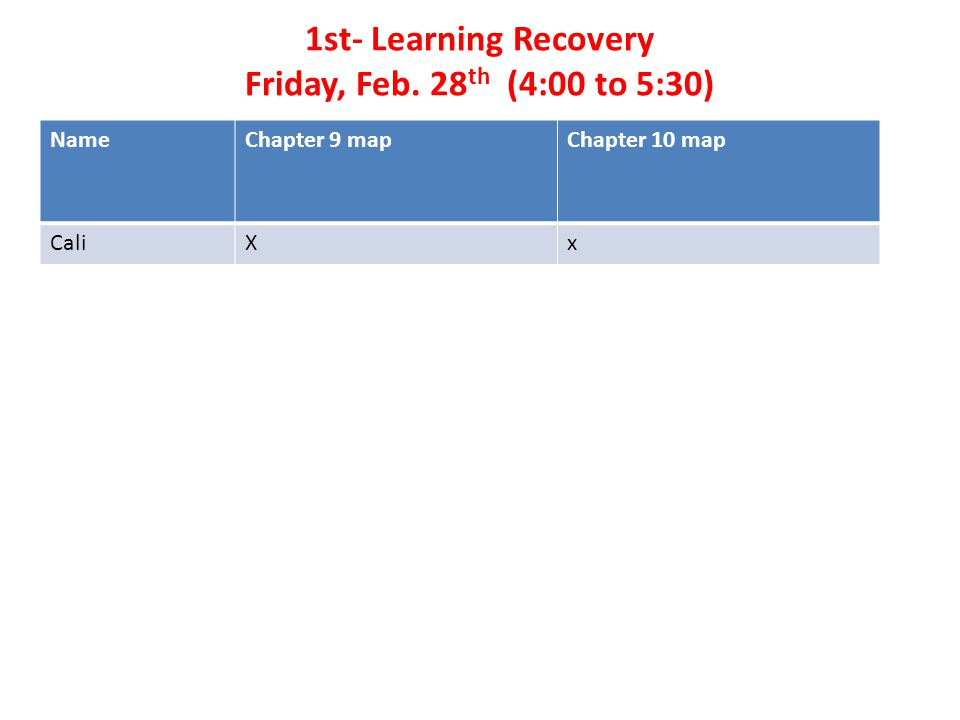 1st- Learning Recovery Friday, Feb. 28 th (4:00 to 5:30) NameChapter 9 mapChapter 10 map CaliXx