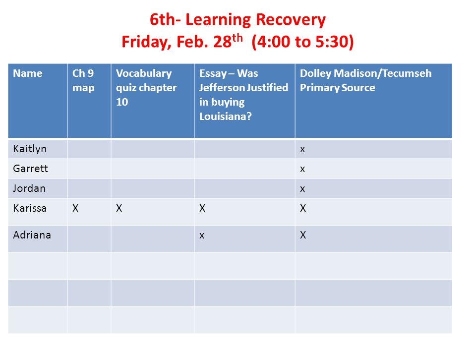 6th- Learning Recovery Friday, Feb.