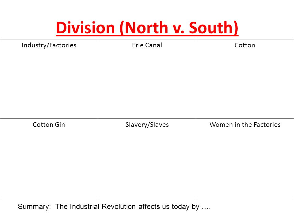 Division (North v. South) Industry/FactoriesErie CanalCotton Cotton GinSlavery/SlavesWomen in the Factories Summary: The Industrial Revolution affects