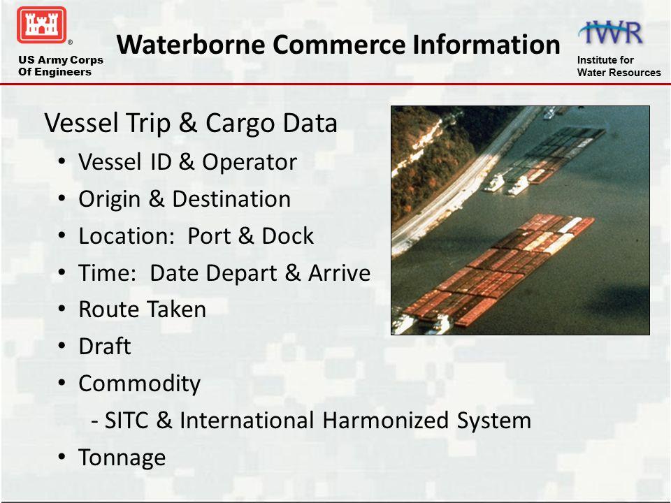 Waterborne Commerce Information Vessel Trip & Cargo Data Vessel ID & Operator Origin & Destination Location: Port & Dock Time: Date Depart & Arrive Ro