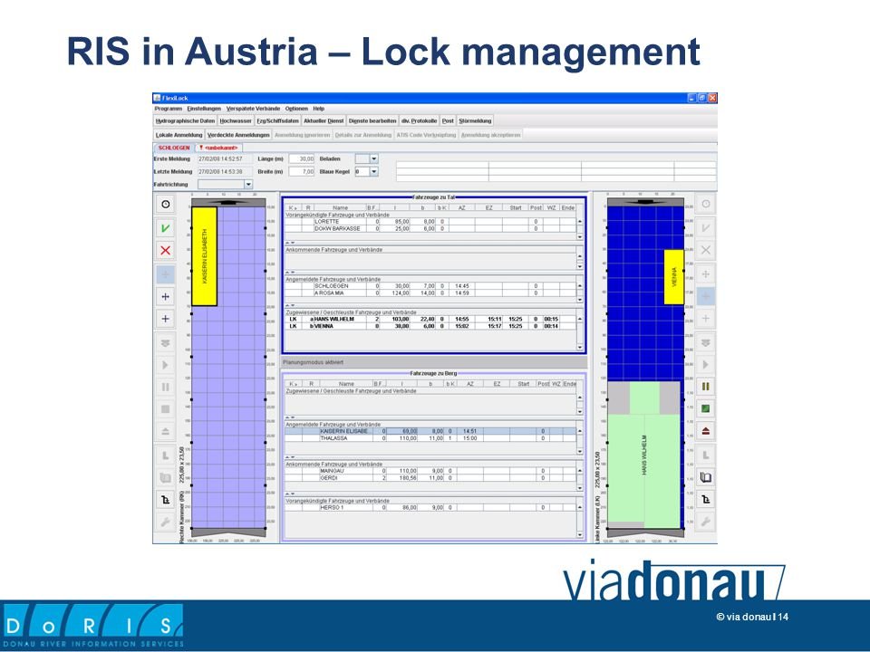 © via donau I 14 RIS in Austria – Lock management