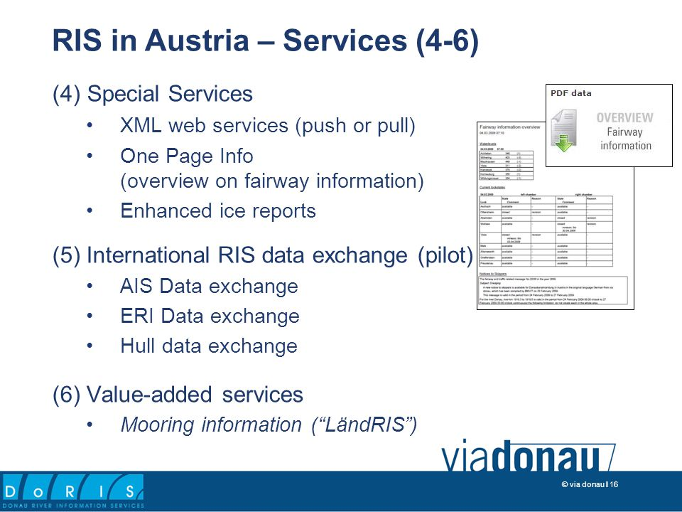© via donau I 16 (4) Special Services XML web services (push or pull) One Page Info (overview on fairway information) Enhanced ice reports (5) International RIS data exchange (pilot) AIS Data exchange ERI Data exchange Hull data exchange (6) Value-added services Mooring information ( LändRIS ) RIS in Austria – Services (4-6)