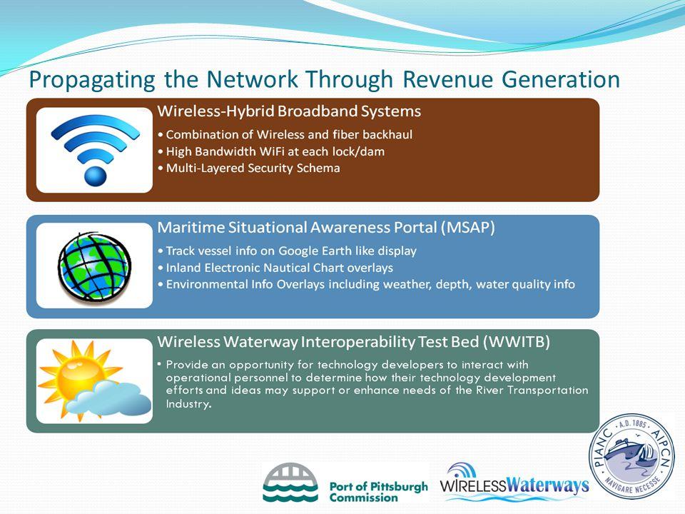 Propagating the Network Through Revenue Generation
