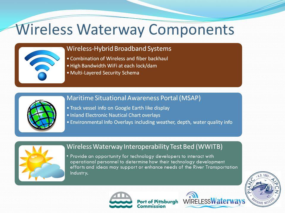Wireless Waterway Components