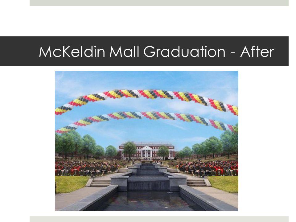 McKeldin Mall Graduation - After