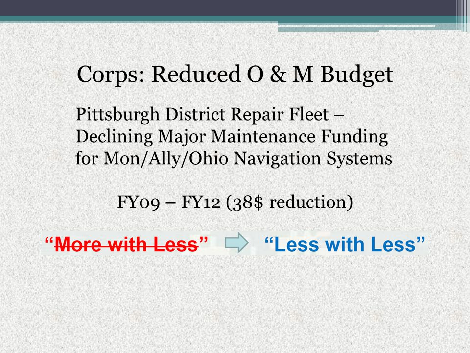 Corps: Reduced O & M Budget Pittsburgh District Repair Fleet – Declining Major Maintenance Funding for Mon/Ally/Ohio Navigation Systems FY09 – FY12 (38$ reduction)