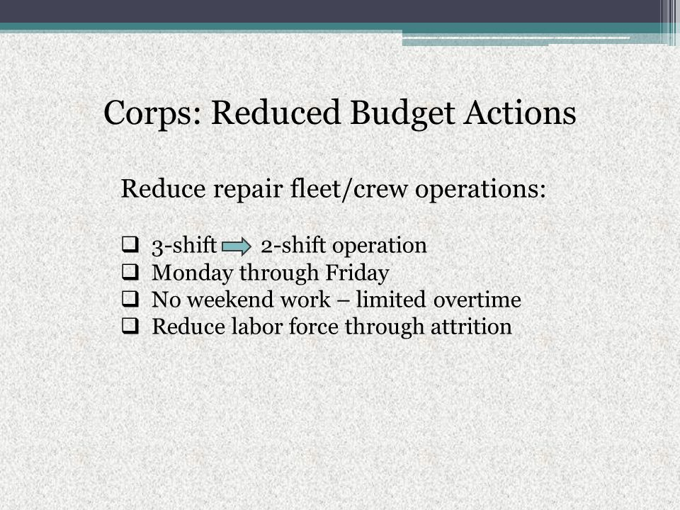 Corps: Reduced Budget Actions Reduce repair fleet/crew operations:  3-shift 2-shift operation  Monday through Friday  No weekend work – limited ove