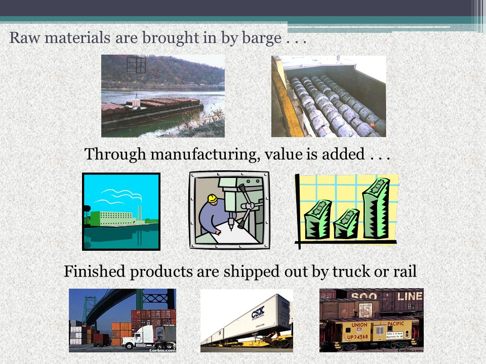 Raw materials are brought in by barge... Through manufacturing, value is added...