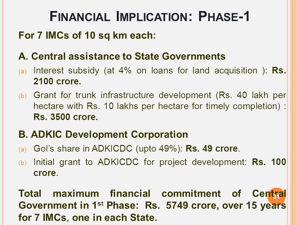 F INANCIAL I MPLICATION : P HASE -1 For 7 IMCs of 10 sq km each: A. Central assistance to State Governments (a) Interest subsidy (at 4% on loans for l