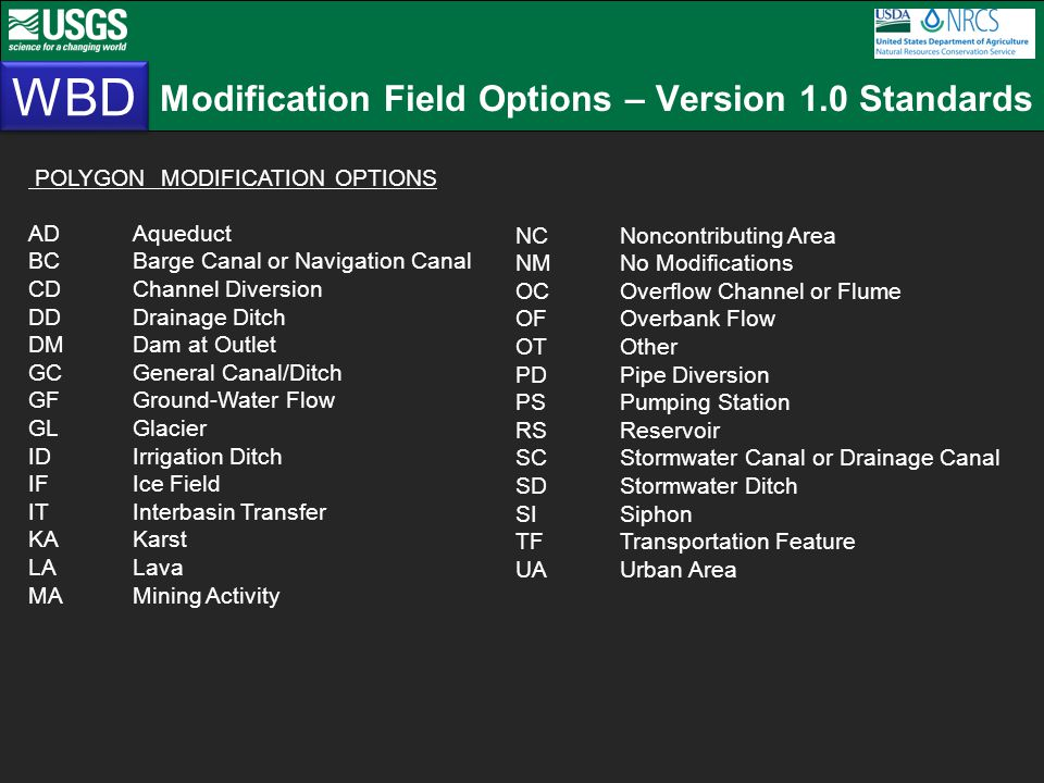 Modification Field Options – Version 1.0 Standards WBD POLYGON MODIFICATION OPTIONS AD Aqueduct BC Barge Canal or Navigation Canal CD Channel Diversion DD Drainage Ditch DM Dam at Outlet GC General Canal/Ditch GF Ground-Water Flow GL Glacier ID Irrigation Ditch IF Ice Field IT Interbasin Transfer KA Karst LALava MA Mining Activity NC Noncontributing Area NM No Modifications OC Overflow Channel or Flume OFOverbank Flow OT Other PD Pipe Diversion PS Pumping Station RS Reservoir SC Stormwater Canal or Drainage Canal SD Stormwater Ditch SI Siphon TFTransportation Feature UA Urban Area