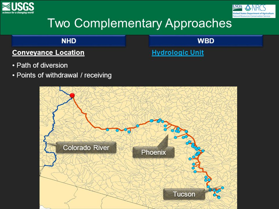 Two Complementary Approaches NHD Conveyance Location Path of diversion Points of withdrawal / receiving WBD Hydrologic Unit Phoenix Tucson Colorado River