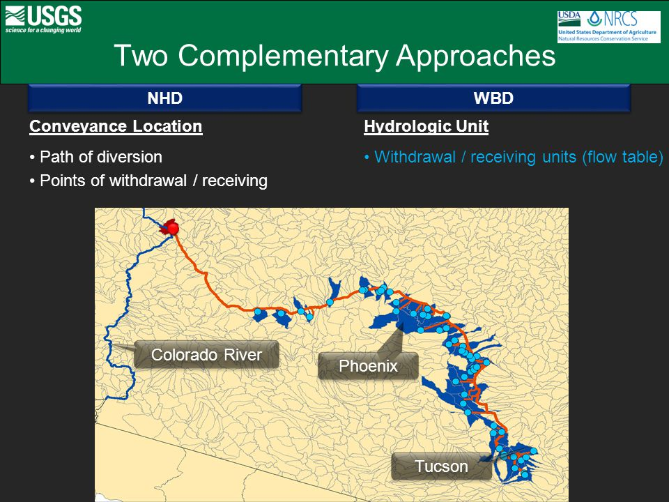 Two Complementary Approaches NHD Conveyance Location Path of diversion Points of withdrawal / receiving WBD Hydrologic Unit Withdrawal / receiving units (flow table) Phoenix Tucson Colorado River