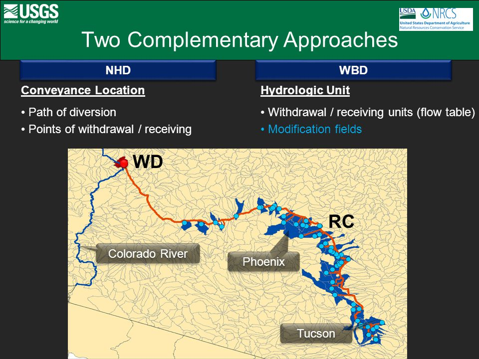 Phoenix Tucson Colorado River Two Complementary Approaches NHD Conveyance Location Path of diversion Points of withdrawal / receiving WBD WD RC Hydrologic Unit Withdrawal / receiving units (flow table) Modification fields NHD WBD