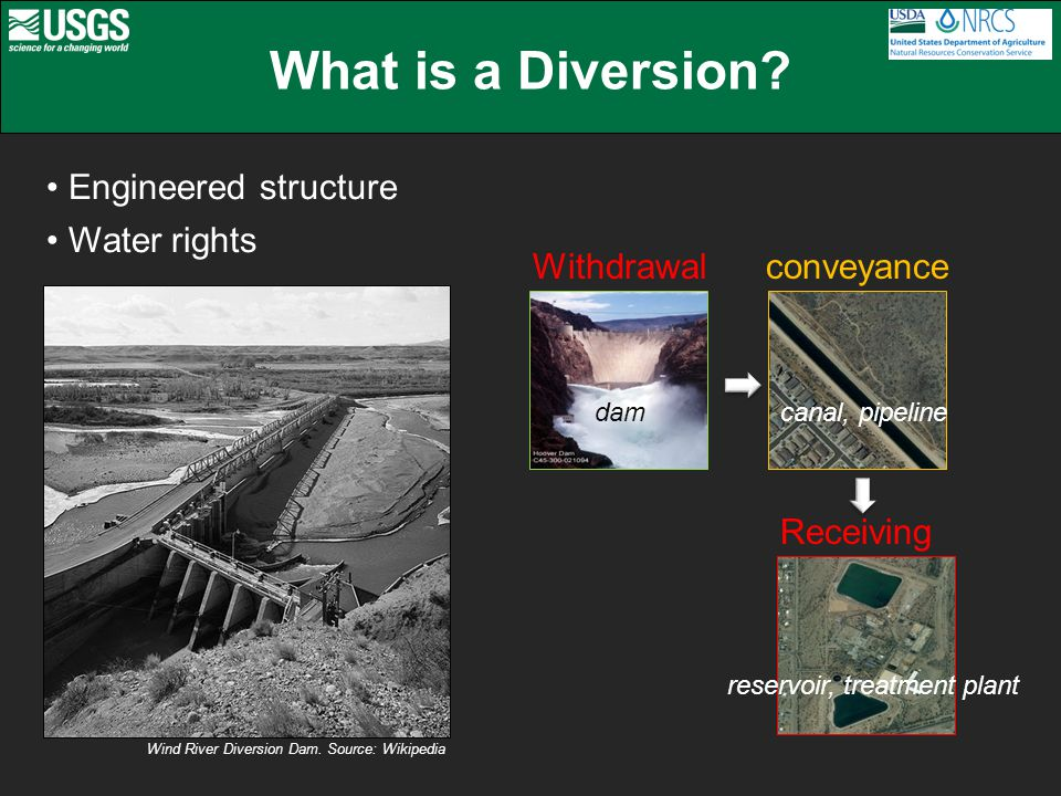 What is a Diversion.