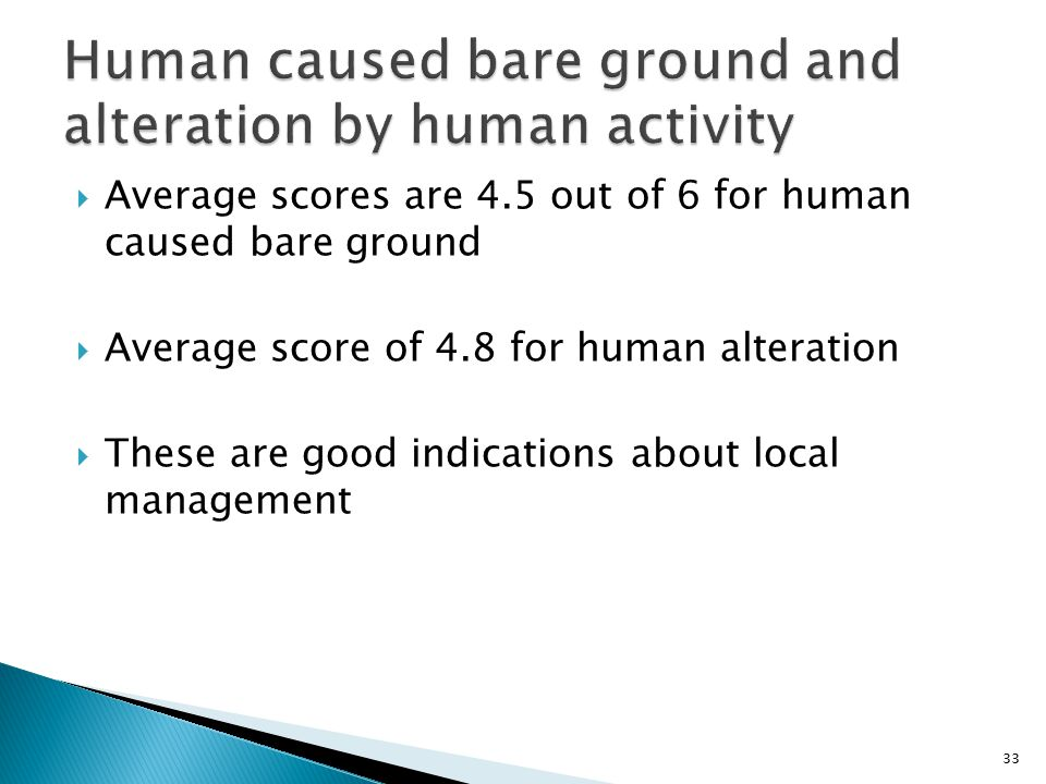  Average scores are 4.5 out of 6 for human caused bare ground  Average score of 4.8 for human alteration  These are good indications about local management 33