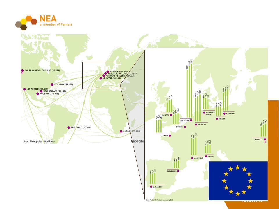 Modal split DG in NL