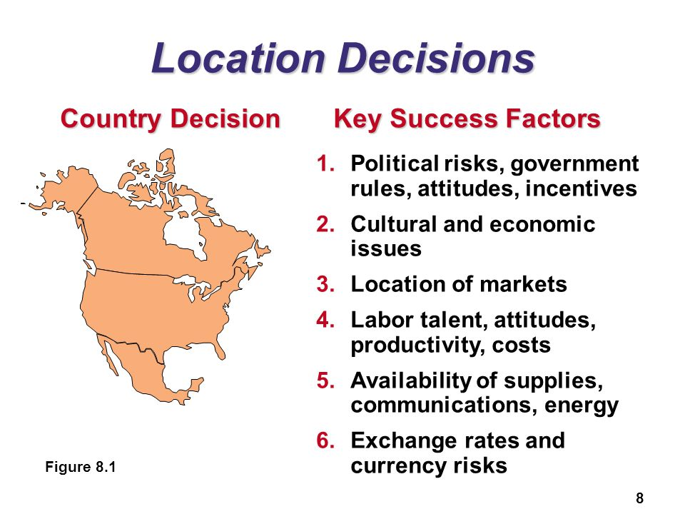 8 Location Decisions Country Decision Key Success Factors 1.Political risks, government rules, attitudes, incentives 2.Cultural and economic issues 3.Location of markets 4.Labor talent, attitudes, productivity, costs 5.Availability of supplies, communications, energy 6.Exchange rates and currency risks Figure 8.1