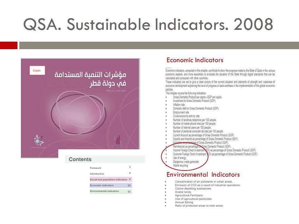 QSA. Sustainable Indicators. 2008 Economic Indicators Environmental Indicators