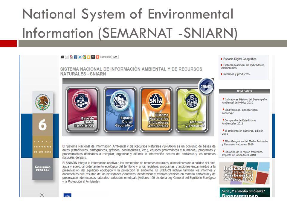 National System of Environmental Information (SEMARNAT -SNIARN)