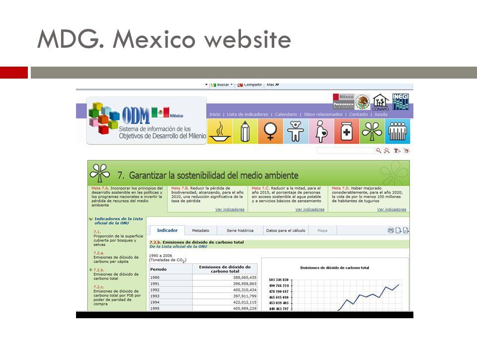 MDG. Mexico website