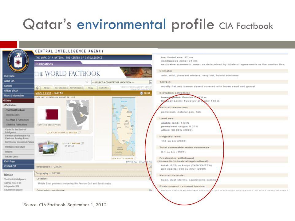 Qatar's environmental profile CIA Factbook Source. CIA Factbook. September 1, 2012