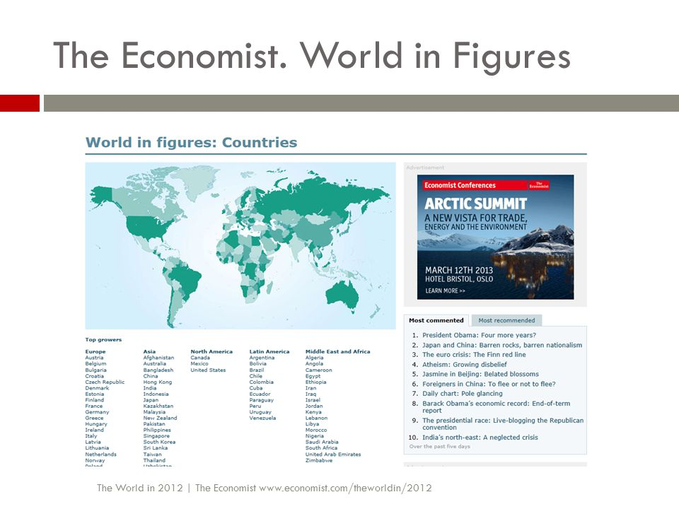 The Economist. World in Figures The World in 2012 | The Economist www.economist.com/theworldin/2012