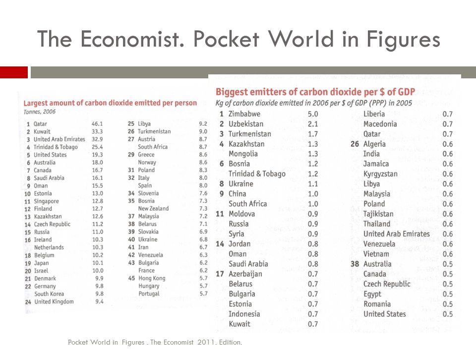 The Economist. Pocket World in Figures Pocket World in Figures. The Economist 2011. Edition.
