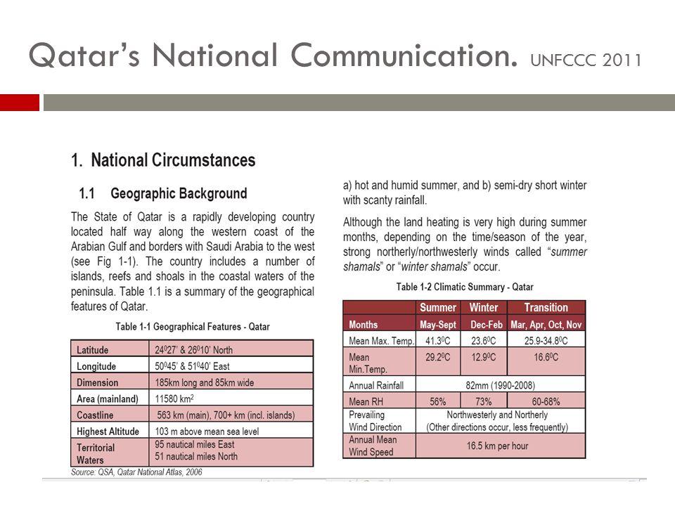 Qatar's National Communication. UNFCCC 2011