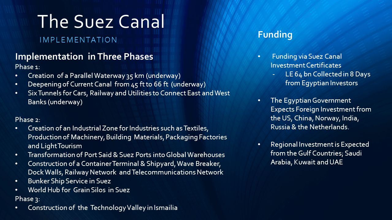 The Suez Canal IMPLEMENTATION Implementation in Three Phases Phase 1: Creation of a Parallel Waterway 35 km (underway) Deepening of Current Canal from 45 ft to 66 ft (underway) Six Tunnels for Cars, Railway and Utilities to Connect East and West Banks (underway) Phase 2: Creation of an Industrial Zone for Industries such as Textiles, Production of Machinery, Building Materials, Packaging Factories and Light Tourism Transformation of Port Said & Suez Ports into Global Warehouses Construction of a Container Terminal & Shipyard, Wave Breaker, Dock Walls, Railway Network and Telecommunications Network Bunker Ship Service in Suez World Hub for Grain Silos in Suez Phase 3: Construction of the Technology Valley in Ismailia Funding Funding via Suez Canal Investment Certificates - LE 64 bn Collected in 8 Days from Egyptian Investors The Egyptian Government Expects Foreign Investment from the US, China, Norway, India, Russia & the Netherlands.
