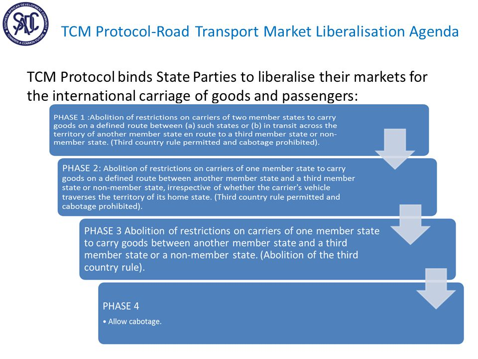 TCM Protocol-Road Transport Market Liberalisation Agenda TCM Protocol binds State Parties to liberalise their markets for the international carriage of goods and passengers: