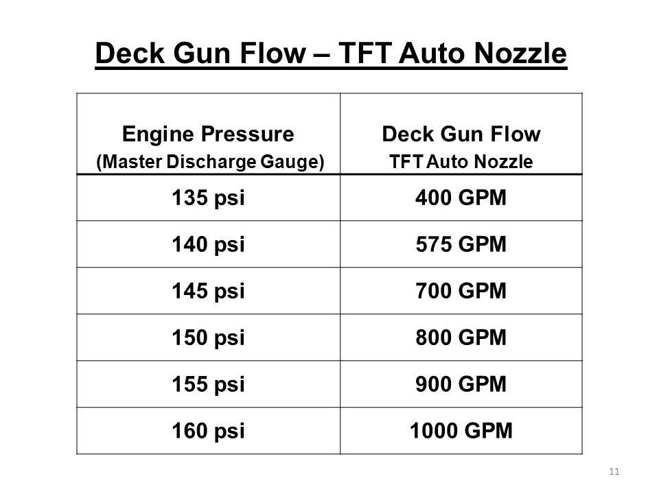 Engine Pressure (Master Discharge Gauge) Deck Gun Flow TFT Auto Nozzle 135 psi400 GPM 140 psi575 GPM 145 psi700 GPM 150 psi800 GPM 155 psi900 GPM 160