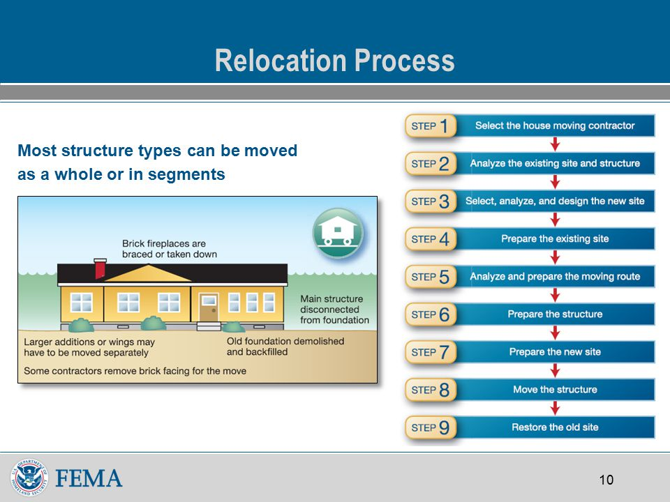 10 Relocation Process Most structure types can be moved as a whole or in segments