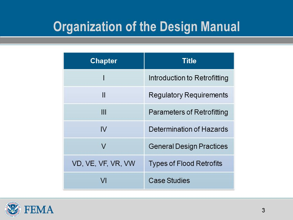 3 Organization of the Design Manual