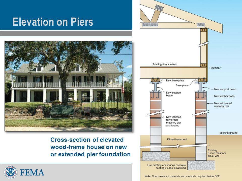 7 Elevation on Piers Cross-section of elevated wood-frame house on new or extended pier foundation