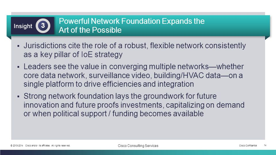 Cisco Confidential 14 © 2013-2014 Cisco and/or its affiliates. All rights reserved. Cisco Consulting Services Powerful Network Foundation Expands the