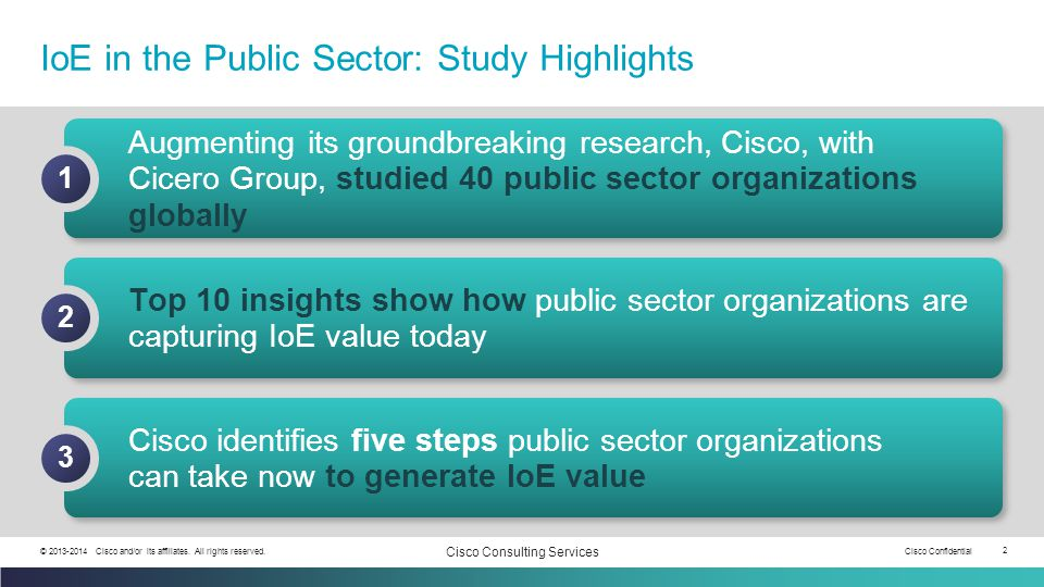 Cisco Confidential 2 © 2013-2014 Cisco and/or its affiliates. All rights reserved. Cisco Consulting Services IoE in the Public Sector: Study Highlight