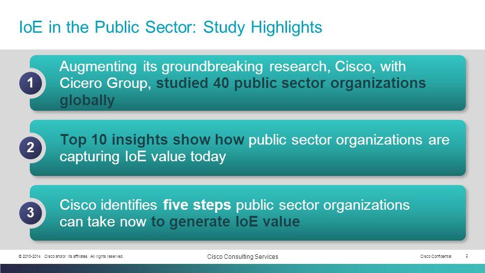 Cisco Confidential 13 © 2013-2014 Cisco and/or its affiliates.