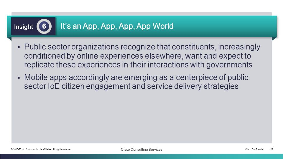 Cisco Confidential 21 © 2013-2014 Cisco and/or its affiliates. All rights reserved. Cisco Consulting Services It's an App, App, App, App World Insight
