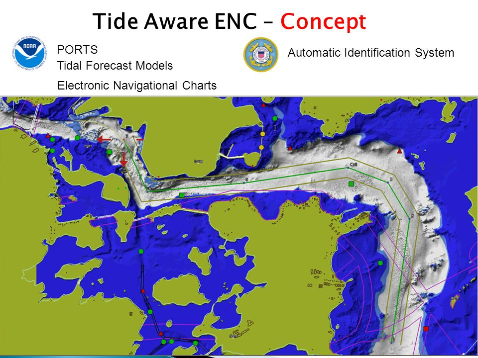 Tide Aware ENC – Concept PORTS Electronic Navigational Charts Tidal Forecast Models Automatic Identification System