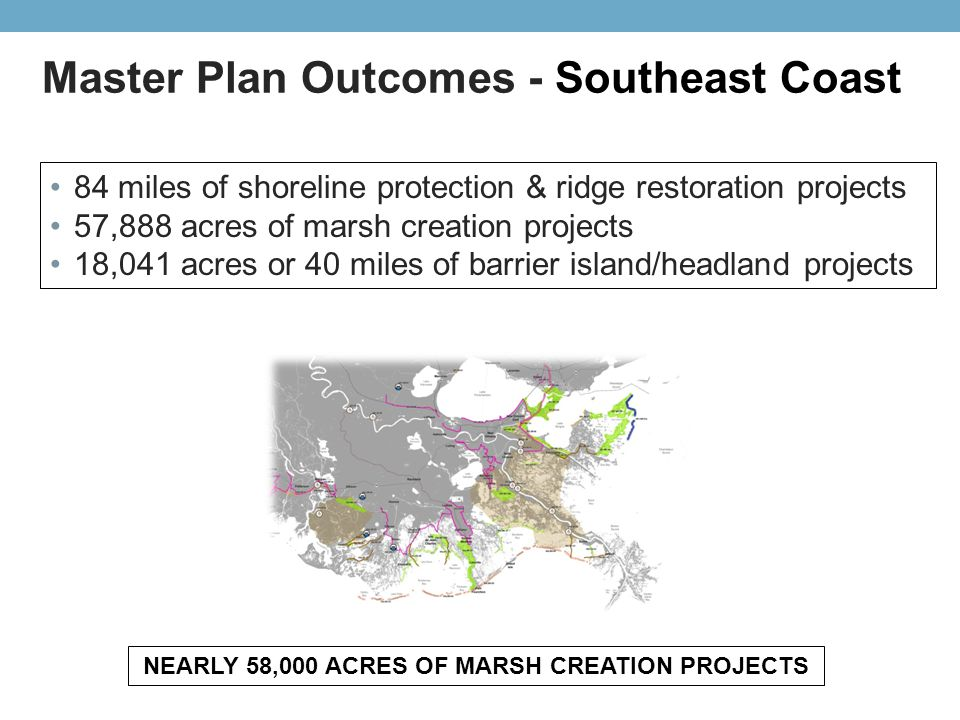 Master Plan Outcomes - Southeast Coast 84 miles of shoreline protection & ridge restoration projects 57,888 acres of marsh creation projects 18,041 acres or 40 miles of barrier island/headland projects NEARLY 58,000 ACRES OF MARSH CREATION PROJECTS