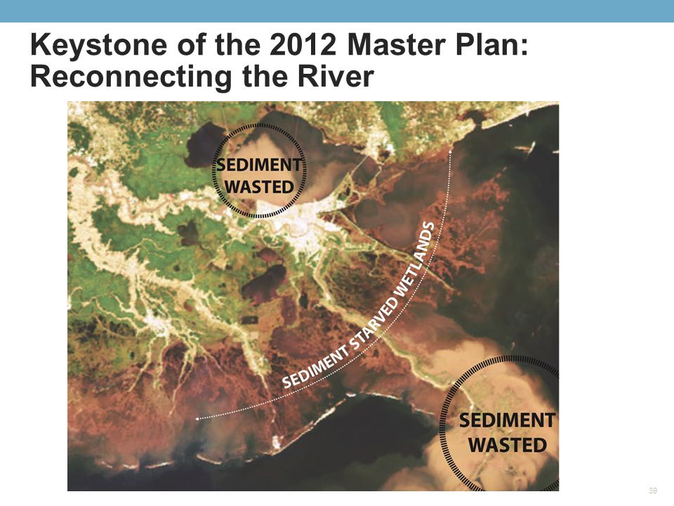 39 Keystone of the 2012 Master Plan: Reconnecting the River UPDATE