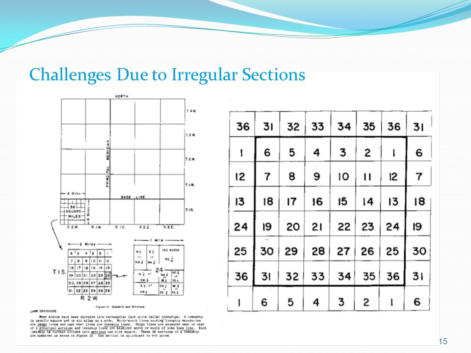 Challenges Due to Irregular Sections 15