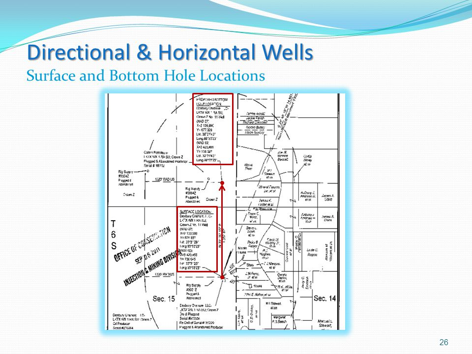 Directional & Horizontal Wells Directional & Horizontal Wells Surface and Bottom Hole Locations 26